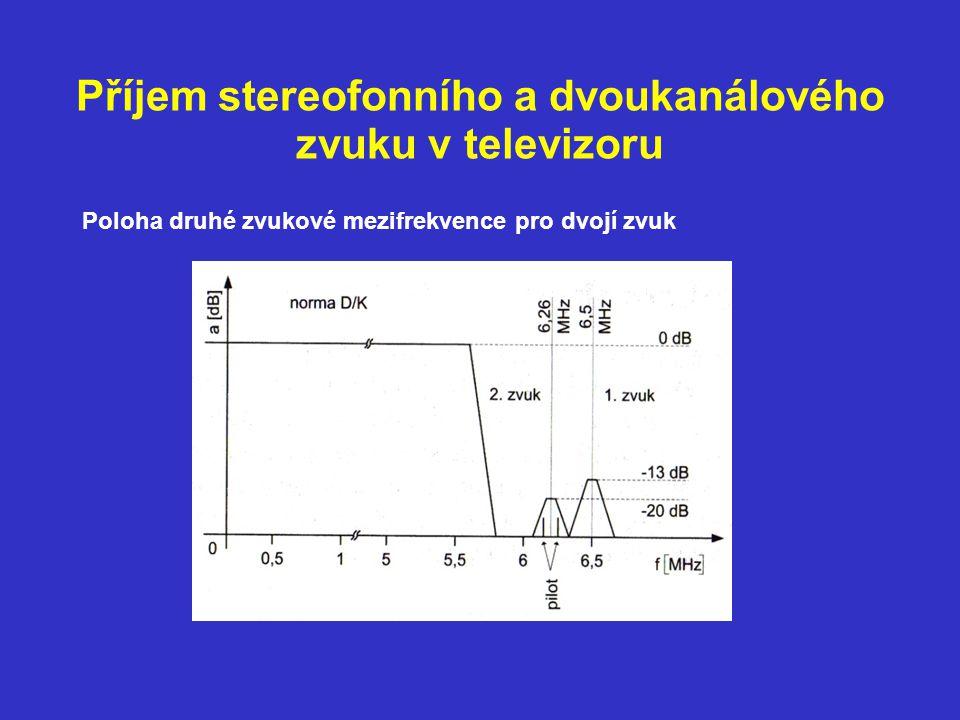 Příjem stereofonního a dvoukanálového zvuku v televizoru Poloha druhé zvukové mezifrekvence pro dvojí zvuk