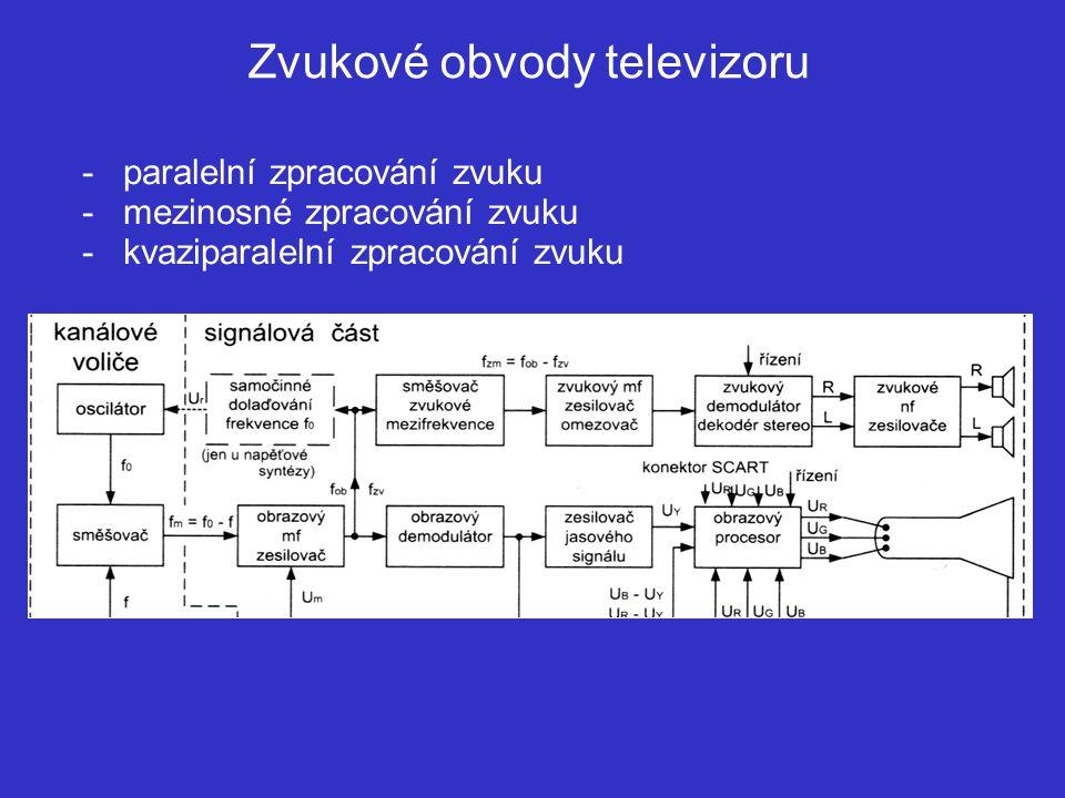 Zvukové obvody televizoru - paralelní zpracování zvuku - mezinosné zpracování zvuku - kvaziparalelní zpracování zvuku