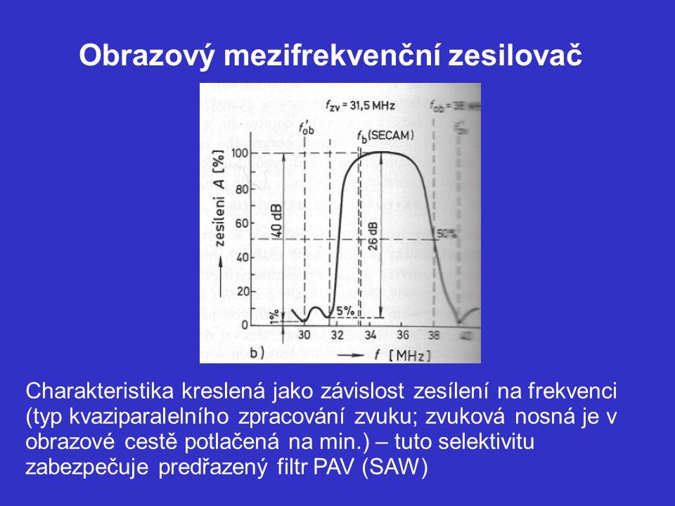 Paralelní zpracování zvuku - nejdokonalejší způsob - nákladná realizace - nepoužívá se - potřeba velmi stabilní frekvence oscilátoru v kanálovém voliči