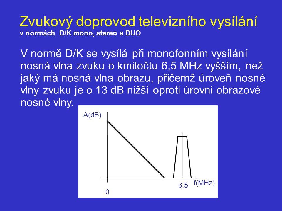 Zvukový doprovod televizního vysílání v normách D/K mono, stereo a DUO V normě D/K se vysílá při monofonním vysílání nosná vlna zvuku o kmitočtu 6,5 MHz vyšším, než jaký má nosná vlna obrazu, přičemž úroveň nosné vlny zvuku je o 13 dB nižší oproti úrovni obrazové nosné vlny.