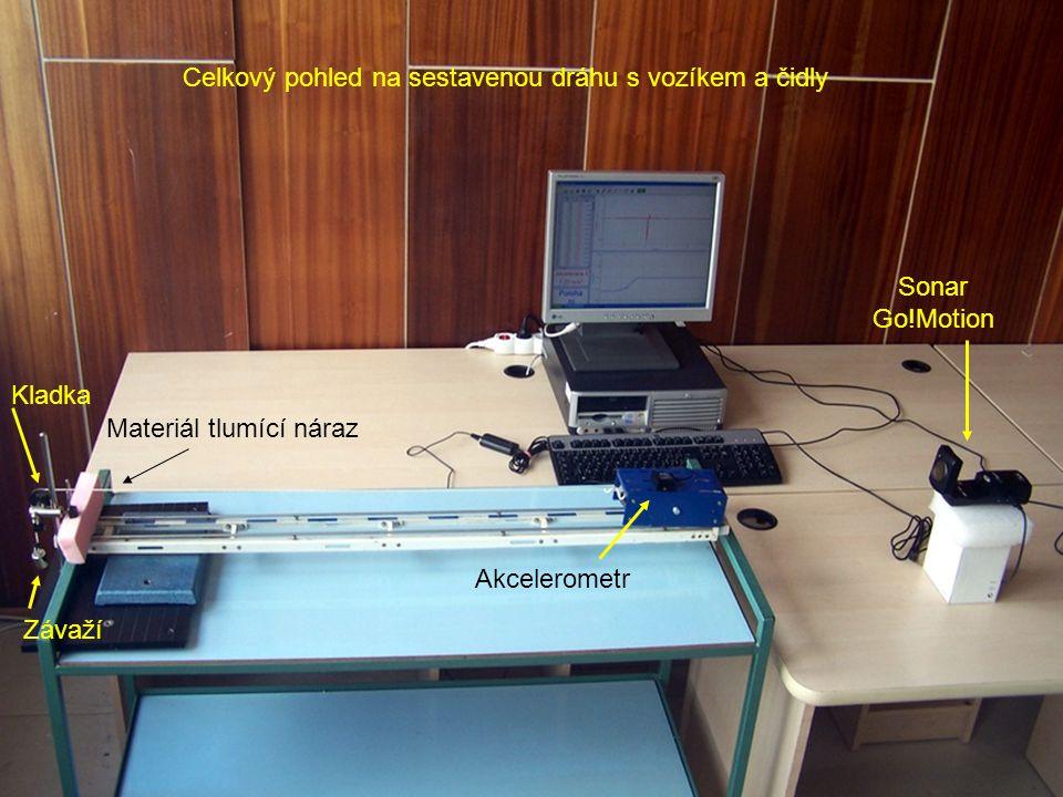 Celkový pohled na sestavenou dráhu s vozíkem a čidly Akcelerometr Sonar Go!Motion Materiál tlumící náraz Kladka Závaží