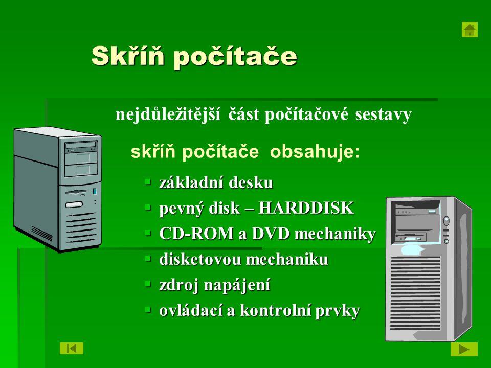 Skříň počítače  základní desku  pevný disk – HARDDISK  CD-ROM a DVD mechaniky  disketovou mechaniku  zdroj napájení  ovládací a kontrolní prvky