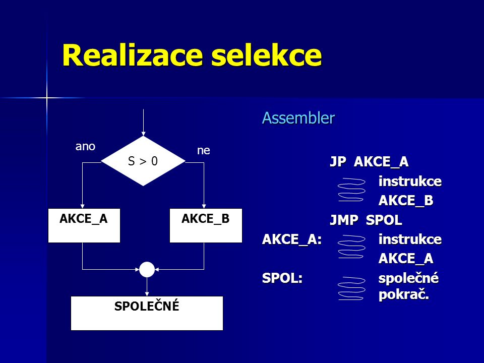 Realizace selekce Assembler JP AKCE_A JP AKCE_A instrukce instrukce AKCE_B AKCE_B JMP SPOL JMP SPOL AKCE_A: instrukce AKCE_A AKCE_A SPOL: společné pokrač.