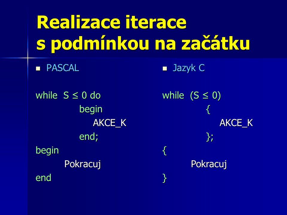 Realizace iterace s podmínkou na začátku PASCAL PASCAL while S ≤ 0 do begin beginAKCE_K end; end;beginPokracujend Jazyk C Jazyk C while (S ≤ 0) {AKCE_K }; };{Pokracuj}
