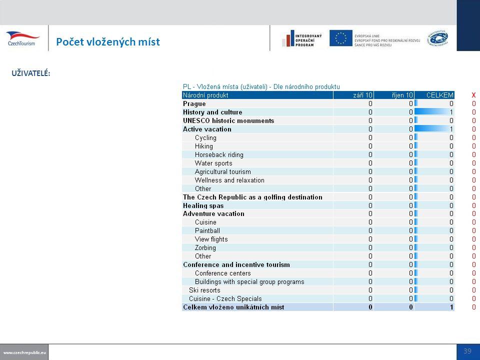 Počet vložených míst www.czechrepublic.eu UŽIVATELÉ: 39