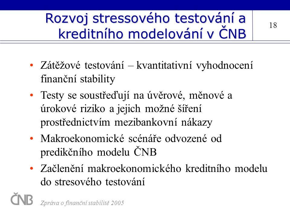 Rozvoj stressového testování a kreditního modelování v ČNB Zátěžové testování – kvantitativní vyhodnocení finanční stability Testy se soustřeďují na ú