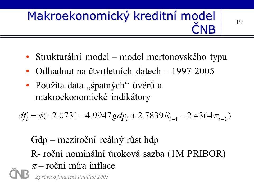 """Makroekonomický kreditní model ČNB Strukturální model – model mertonovského typu Odhadnut na čtvrtletních datech – 1997-2005 Použita data """"špatných"""" ú"""