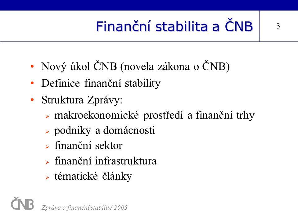 Finanční stabilita a ČNB Nový úkol ČNB (novela zákona o ČNB) Definice finanční stability Struktura Zprávy:  makroekonomické prostředí a finanční trhy