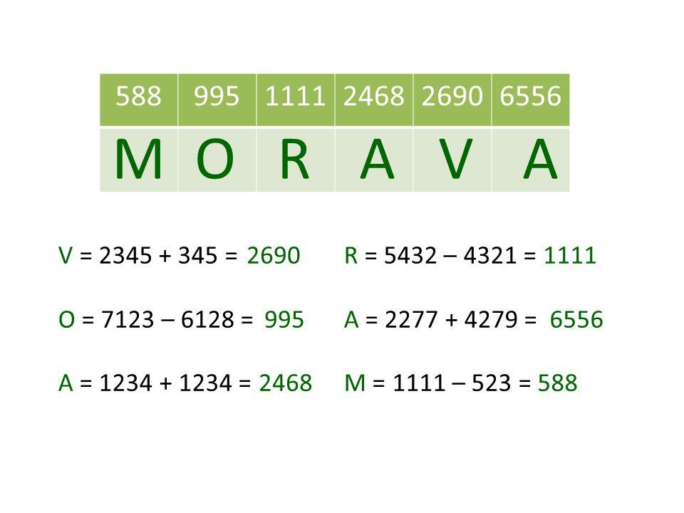 Podle vzoru pokračuj v řešení křížovky, pak si zkontroluj výsledky. 111019992025279631117294 K = 8568 – 2450 =6112 K Z = 2542 + 254 = S = 2999 + 112 =