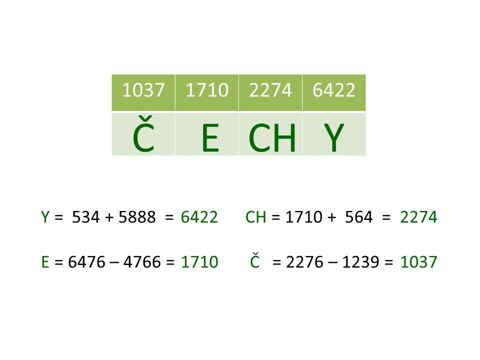 5889951111246826906556 V = 2345 + 345 = R = 5432 – 4321 = O = 7123 – 6128 = A = 2277 + 4279 = A = 1234 + 1234 = M = 1111 – 523 = 2690 995 2468 1111 65