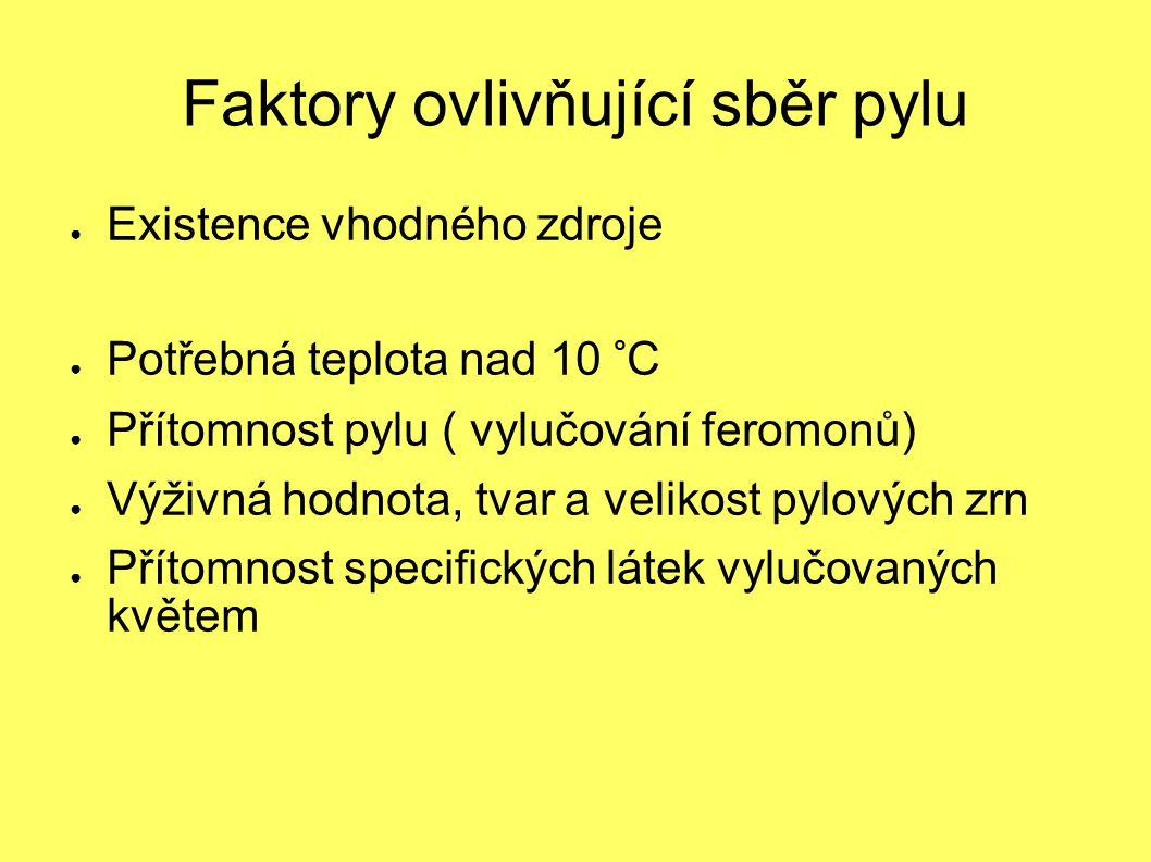 Faktory ovlivňující sběr pylu ● Existence vhodného zdroje ● Potřebná teplota nad 10 °C ● Přítomnost pylu ( vylučování feromonů) ● Výživná hodnota, tva