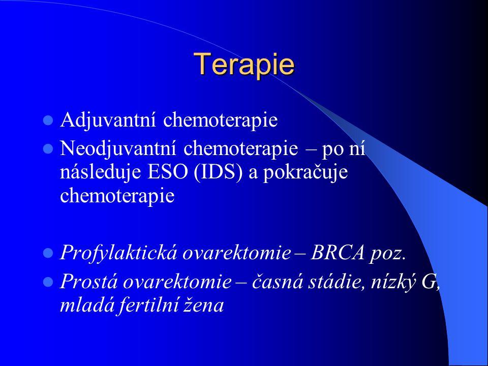 Terapie Adjuvantní chemoterapie Neodjuvantní chemoterapie – po ní následuje ESO (IDS) a pokračuje chemoterapie Profylaktická ovarektomie – BRCA poz. P