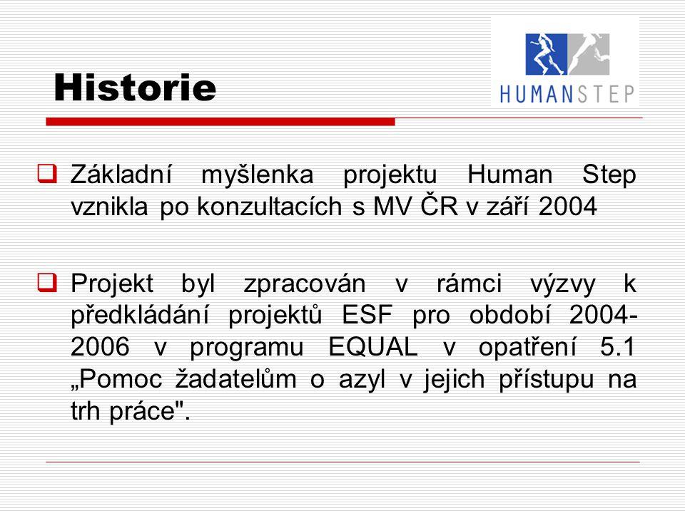 """Historie  Základní myšlenka projektu Human Step vznikla po konzultacích s MV ČR v září 2004  Projekt byl zpracován v rámci výzvy k předkládání projektů ESF pro období 2004- 2006 v programu EQUAL v opatření 5.1 """"Pomoc žadatelům o azyl v jejich přístupu na trh práce ."""