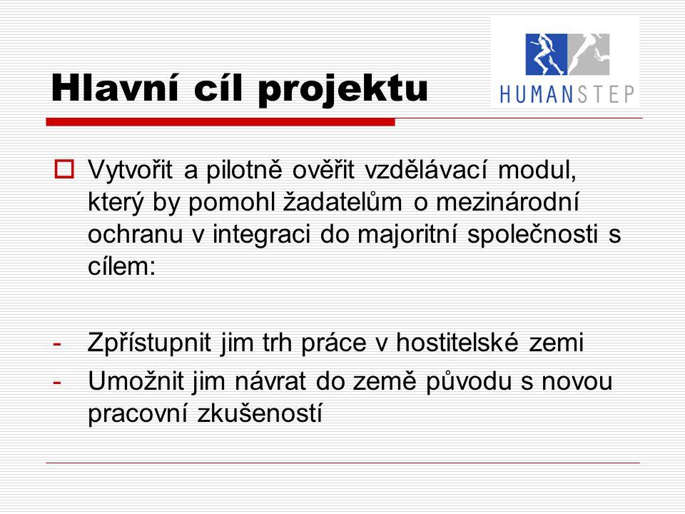 Integrace  Dlouhá procedura azylového řízení nabízí prostor pro práci s žadateli o mezinárodní ochranu zejména v oblastech: - dalšího vzdělávání (především český jazyk) - rozvoj socio-kulturních kompetencí - pracovně-právní poradenství spojené s nabídkou pracovních příležitostí
