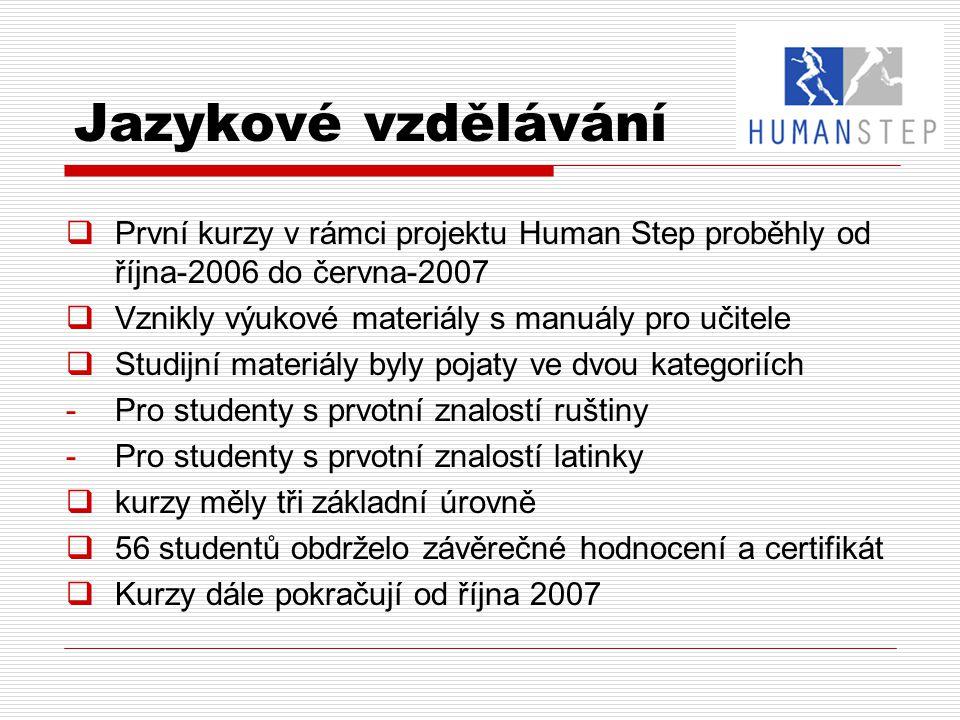 Jazykové vzdělávání  První kurzy v rámci projektu Human Step proběhly od října-2006 do června-2007  Vznikly výukové materiály s manuály pro učitele  Studijní materiály byly pojaty ve dvou kategoriích -Pro studenty s prvotní znalostí ruštiny -Pro studenty s prvotní znalostí latinky  kurzy měly tři základní úrovně  56 studentů obdrželo závěrečné hodnocení a certifikát  Kurzy dále pokračují od října 2007