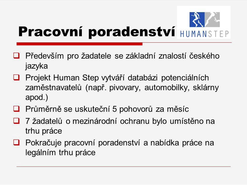 Pracovní poradenství  Především pro žadatele se základní znalostí českého jazyka  Projekt Human Step vytváří databázi potenciálních zaměstnavatelů (např.