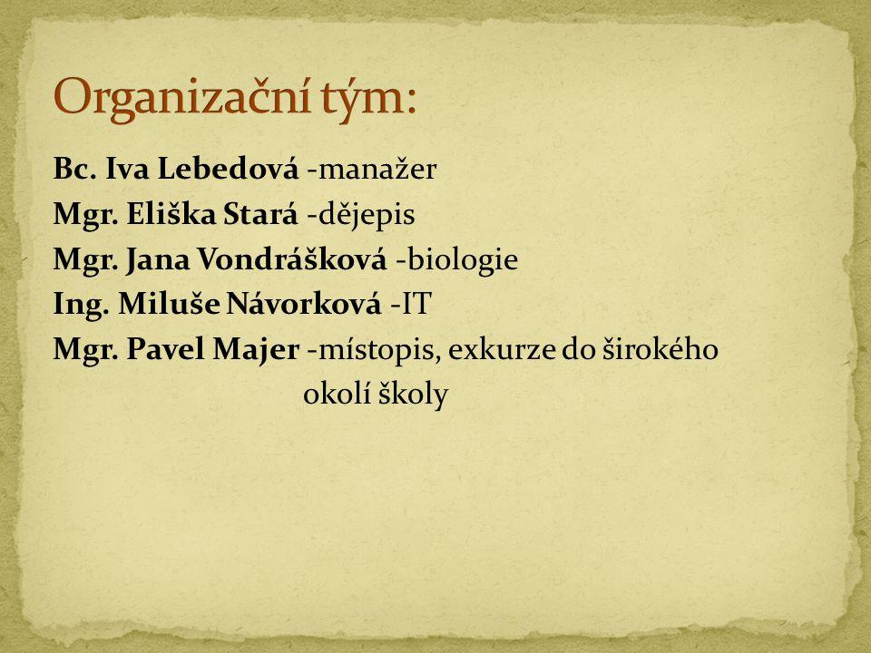 Bc. Iva Lebedová -manažer Mgr. Eliška Stará -dějepis Mgr.