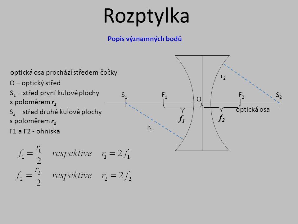Rozptylka S1S1 F1F1 F2F2 S2S2 r2r2 r1r1 O optická osa optická osa prochází středem čočky O – optický střed S 1 – střed první kulové plochy s poloměrem r 1 S 2 – střed druhé kulové plochy s poloměrem r 2 F1 a F2 - ohniska Popis významných bodů f1f1 f2f2