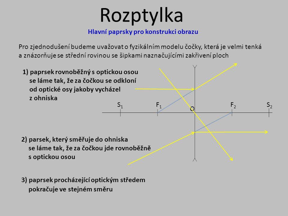 Rozptylka S1S1 F1F1 F2F2 S2S2 O Hlavní paprsky pro konstrukci obrazu Pro zjednodušení budeme uvažovat o fyzikálním modelu čočky, která je velmi tenká a znázorňuje se střední rovinou se šipkami naznačujícími zakřivení ploch 1) paprsek rovnoběžný s optickou osou se láme tak, že za čočkou se odkloní od optické osy jakoby vycházel z ohniska 2) parsek, který směřuje do ohniska se láme tak, že za čočkou jde rovnoběžně s optickou osou 3) paprsek procházející optickým středem pokračuje ve stejném směru