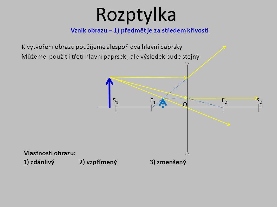 Vznik obrazu – 2) předmět posuneme až před ohnisko K vytvoření obrazu použijeme alespoň dva hlavní paprsky Rozptylka S1S1 F1F1 F2F2 S2S2 O Můžeme použít i třetí hlavní paprsek Vlastnosti obrazu: 1) zdánlivý 2) vzpřímený 3) zmenšený opět Rozptylka má,na rozdíl od spojky, vlastnosti obrazu vždy stejné, liší se jen velikostí zdánlivého zmenšeného obrazu.