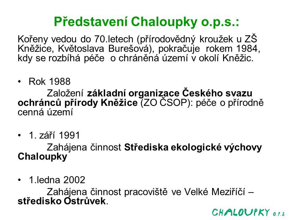 Představení Chaloupky o.p.s.: Kořeny vedou do 70.letech (přírodovědný kroužek u ZŠ Kněžice, Květoslava Burešová), pokračuje rokem 1984, kdy se rozbíhá péče o chráněná území v okolí Kněžic.