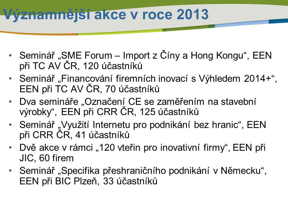 """Významnější akce v roce 2013 Seminář """"SME Forum – Import z Číny a Hong Kongu"""", EEN při TC AV ČR, 120 účastníků Seminář """"Financování firemních inovací"""