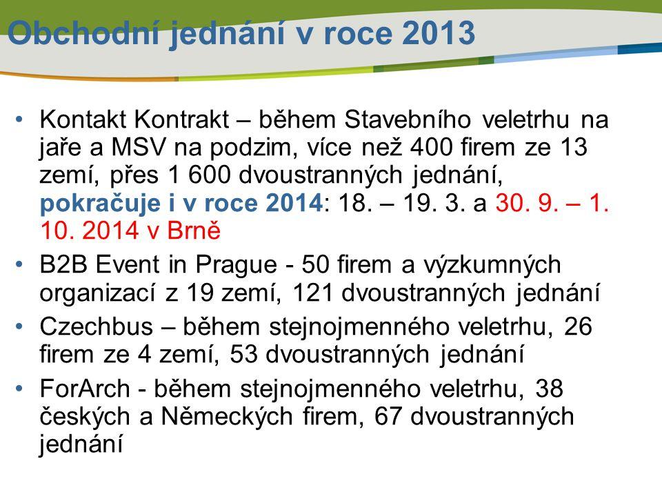 Obchodní jednání v roce 2013 Kontakt Kontrakt – během Stavebního veletrhu na jaře a MSV na podzim, více než 400 firem ze 13 zemí, přes 1 600 dvoustran