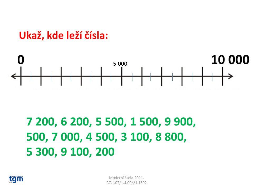 Moderní škola 2011, CZ.1.07/1.4.00/21.1692 0 10 000 Ukaž, kde leží čísla: 5 000 7 200, 6 200, 5 500, 1 500, 9 900, 500, 7 000, 4 500, 3 100, 8 800, 5
