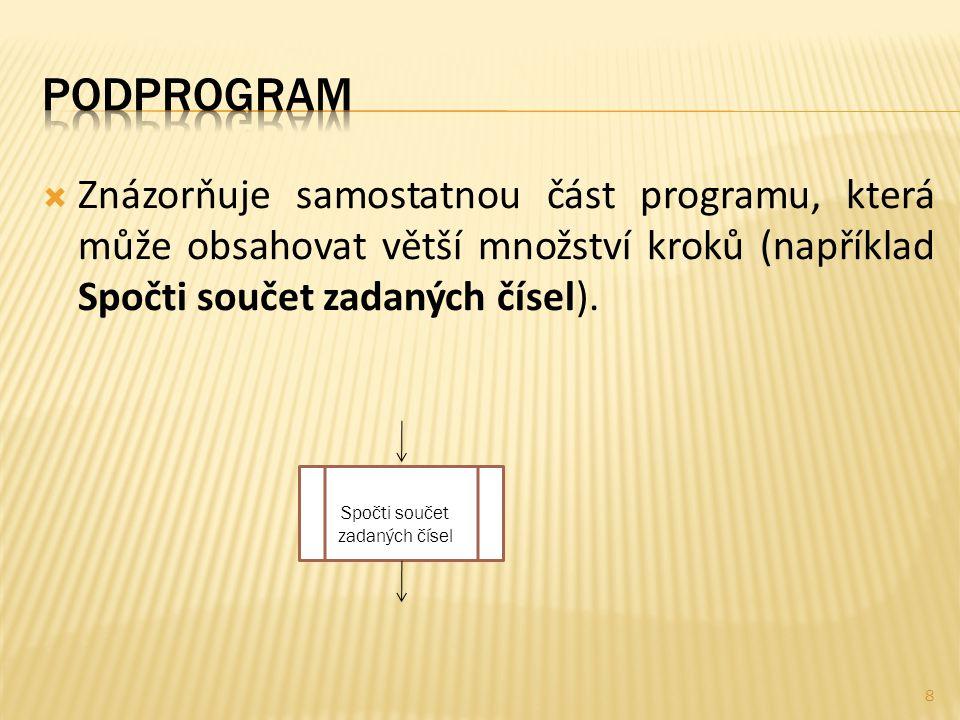  Znázorňuje samostatnou část programu, která může obsahovat větší množství kroků (například Spočti součet zadaných čísel). Spočti součet zadaných čís