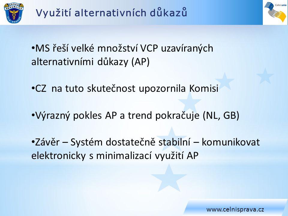 Využití alternativních důkazů www.celnisprava.cz MS řeší velké množství VCP uzavíraných alternativními důkazy (AP) CZ na tuto skutečnost upozornila Ko