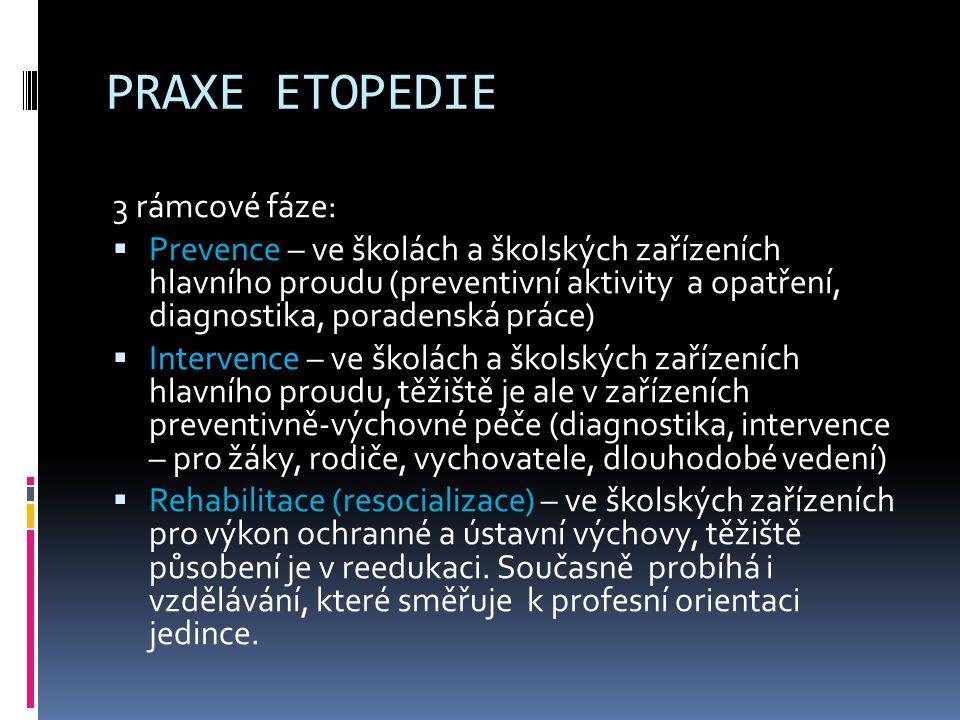 PRAXE ETOPEDIE 3 rámcové fáze:  Prevence – ve školách a školských zařízeních hlavního proudu (preventivní aktivity a opatření, diagnostika, poradensk