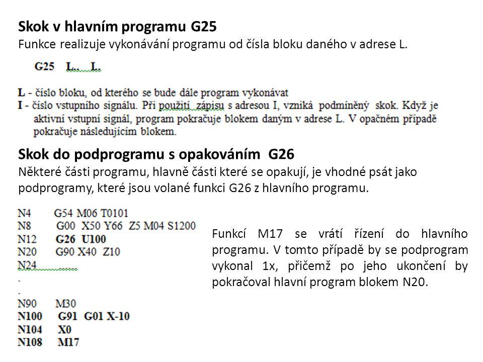 Skok v hlavním programu G25 Funkce realizuje vykonávání programu od čísla bloku daného v adrese L. Skok do podprogramu s opakováním G26 Některé části