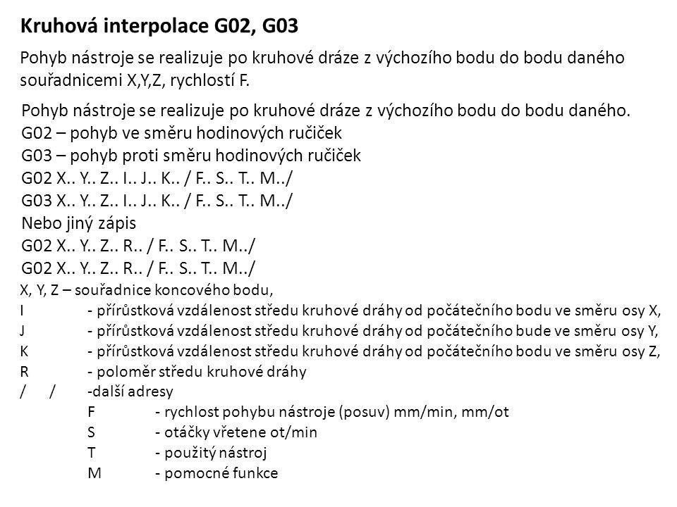 Kruhová interpolace G02, G03 Pohyb nástroje se realizuje po kruhové dráze z výchozího bodu do bodu daného souřadnicemi X,Y,Z, rychlostí F. Pohyb nástr