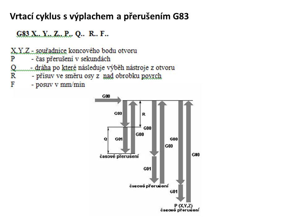 Vrtací cyklus s výplachem a přerušením G83