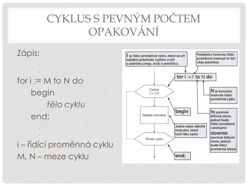 CYKLUS S PEVNÝM POČTEM OPAKOVÁNÍ Zápis:. for i := M to N do begin tělo cyklu end;. i – řídící proměnná cyklu M, N – meze cyklu