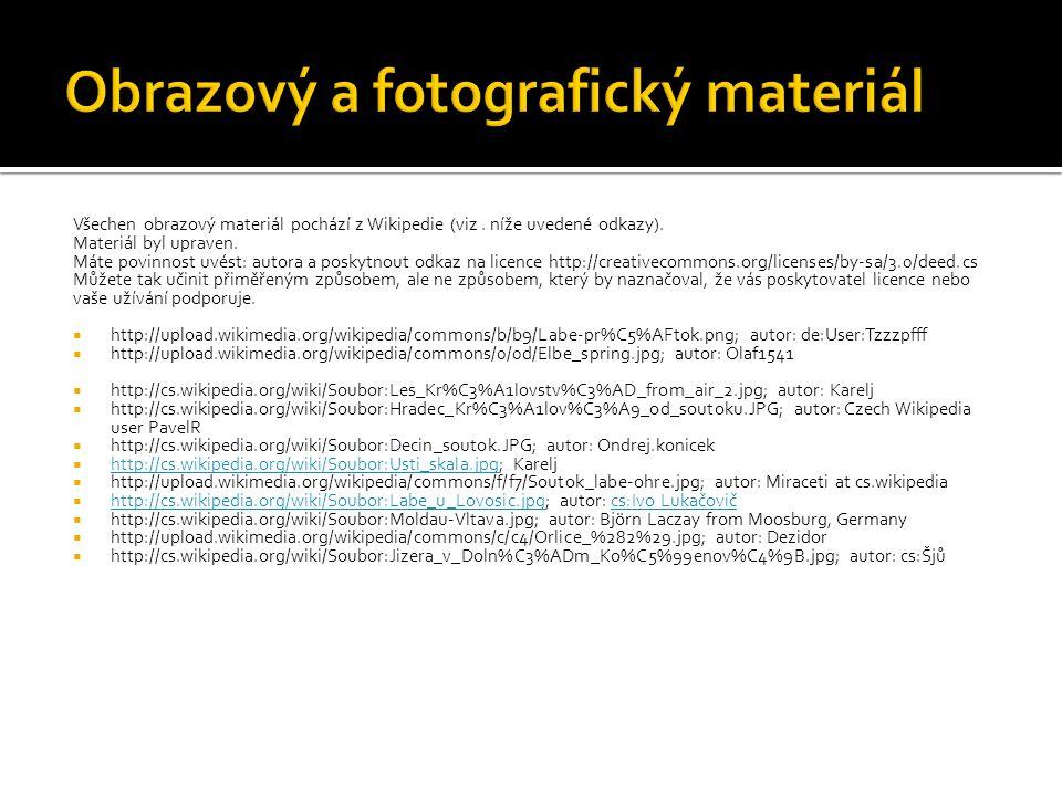 Všechen obrazový materiál pochází z Wikipedie (viz.