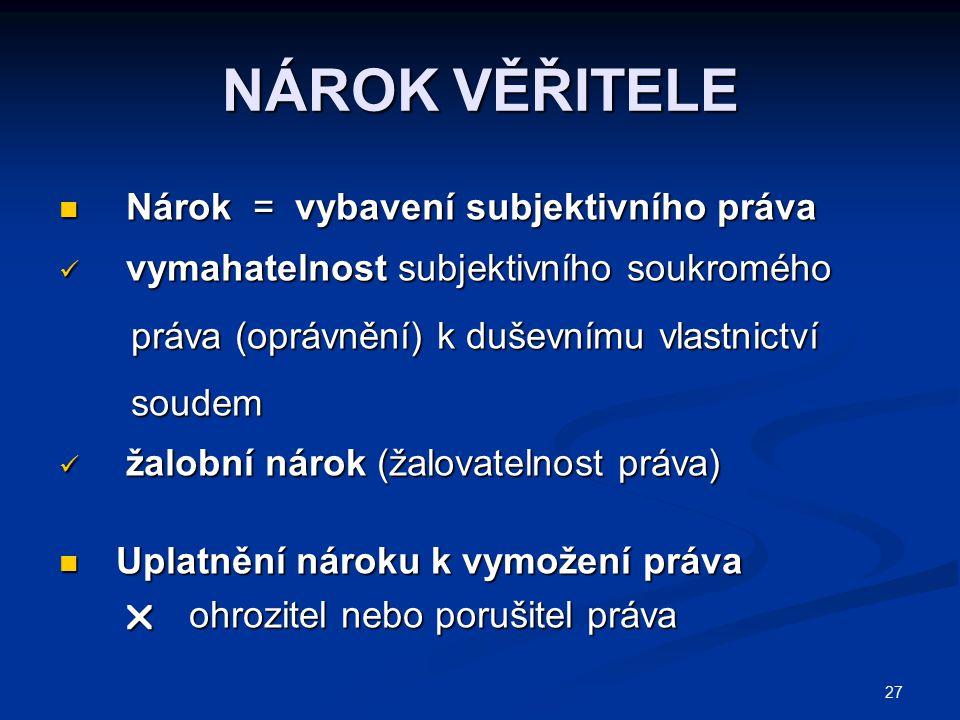 27 NÁROK VĚŘITELE Nárok = vybavení subjektivního práva Nárok = vybavení subjektivního práva vymahatelnost subjektivního soukromého vymahatelnost subje