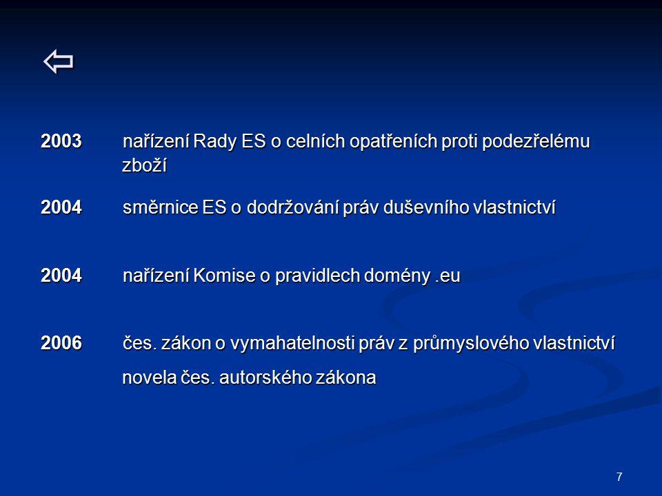 7  2003 nařízení Rady ES o celních opatřeních proti podezřelému zboží zboží 2004 směrnice ES o dodržování práv duševního vlastnictví 2004 nařízení Ko