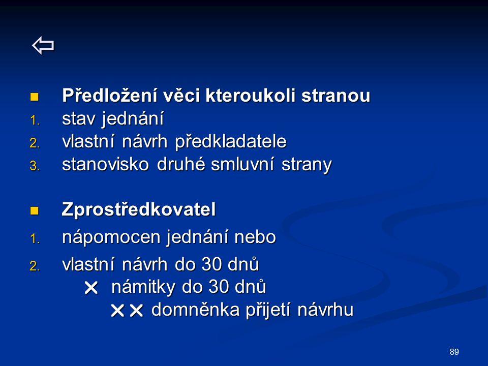 89  Předložení věci kteroukoli stranou Předložení věci kteroukoli stranou 1. stav jednání 2. vlastní návrh předkladatele 3. stanovisko druhé smluvní