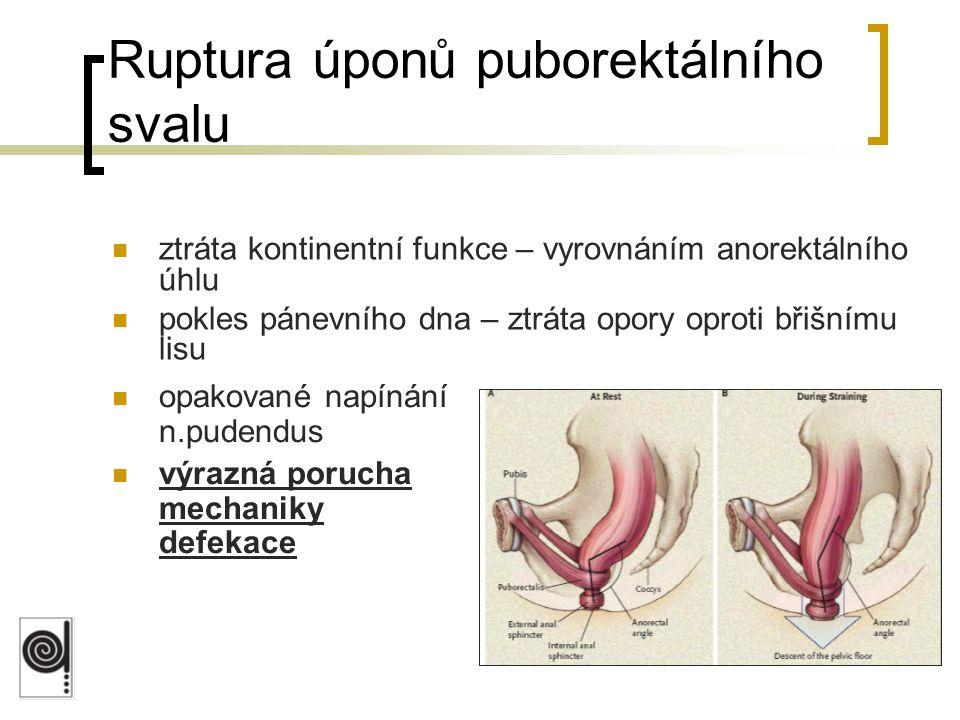 Ruptura úponů puborektálního svalu opakované napínání n.pudendus výrazná porucha mechaniky defekace ztráta kontinentní funkce – vyrovnáním anorektální