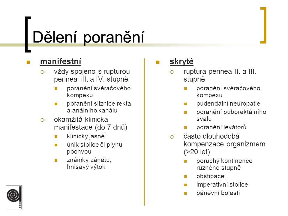 Dělení poranění manifestní  vždy spojeno s rupturou perinea III. a IV. stupně poranění svěračového kompexu poranění sliznice rekta a análního kanálu