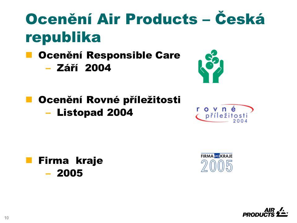 9 Zaměstnavatel roku 2004 Obdivovaná firma roku 2004 BEST COMPANY TO BUY FROM The Top 100 Most Significant Companies 2004 Ocenění Air Products – Česká republika