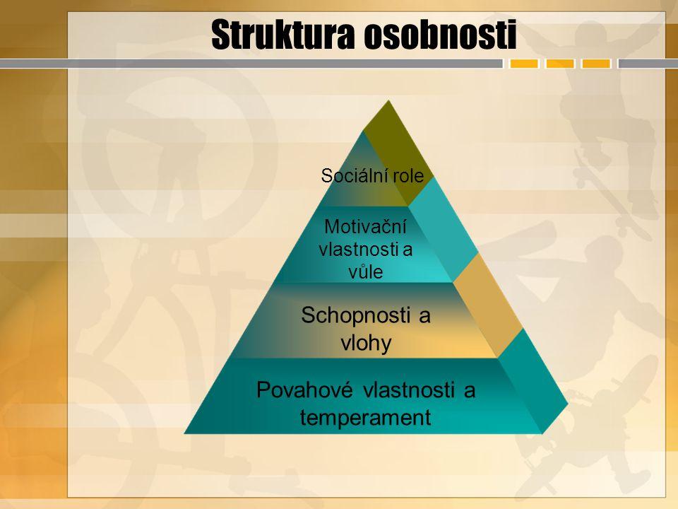 Struktura osobnosti Povahové vlastnosti a temperament Schopnosti a vlohy Motivační vlastnosti a vůle Sociální role