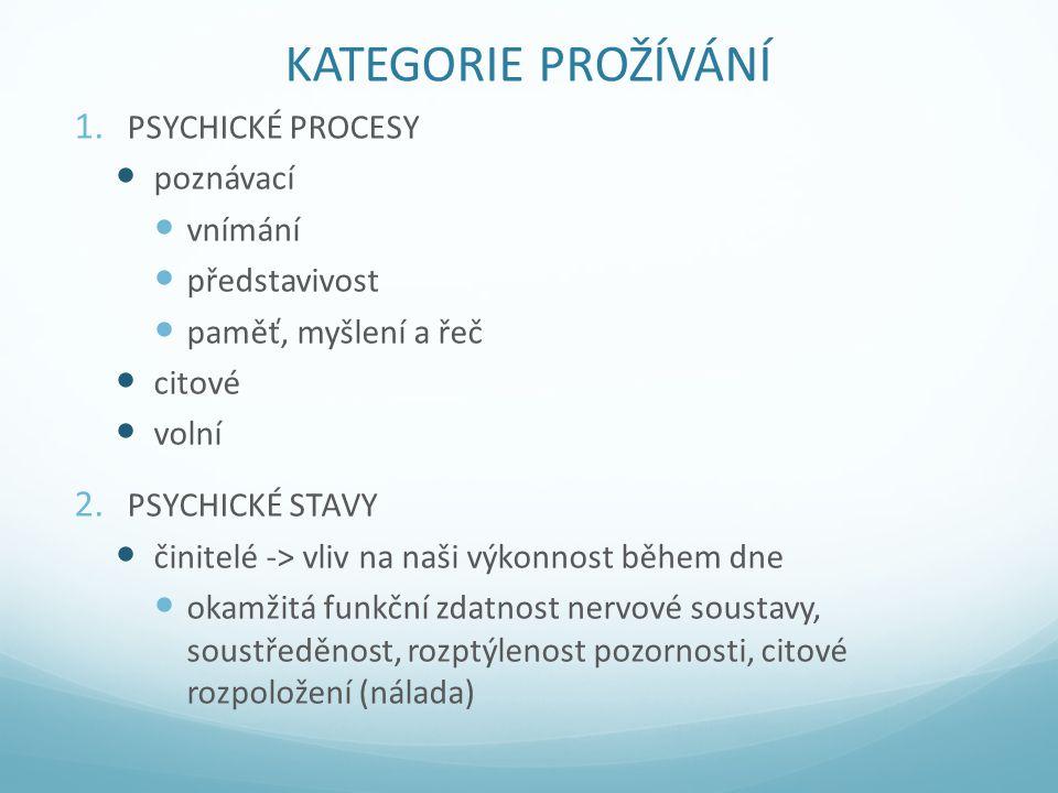 KATEGORIE PROŽÍVÁNÍ 1.