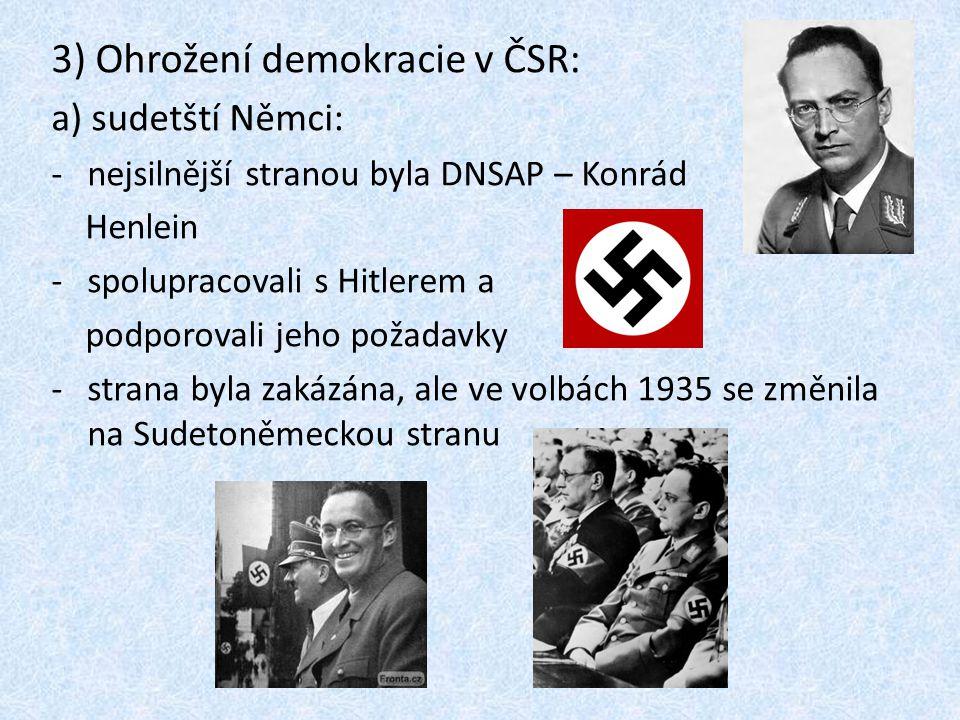 Výsledky voleb 1935 – některé strany v ČSR