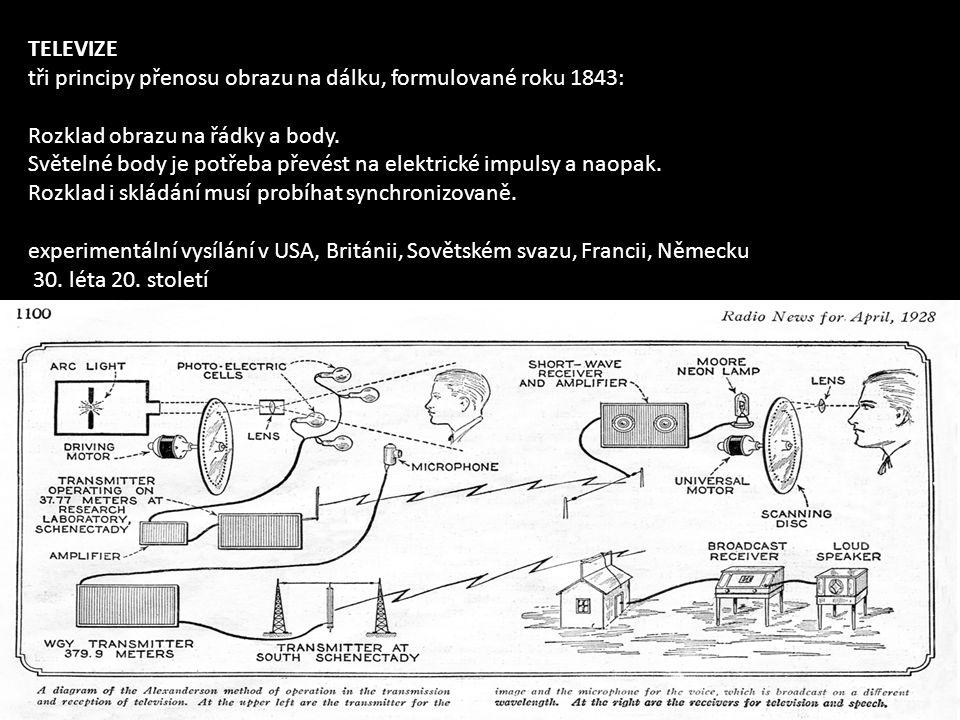 TELEVIZE tři principy přenosu obrazu na dálku, formulované roku 1843: Rozklad obrazu na řádky a body.