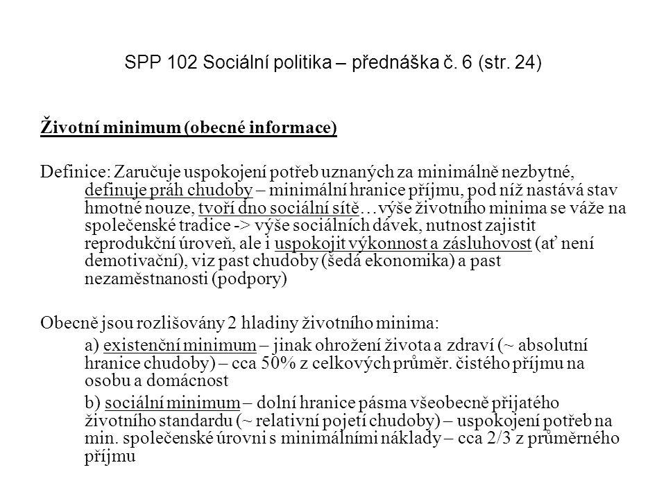 SPP 102 Sociální politika – přednáška č. 6 (str. 24) Životní minimum (obecné informace) Definice: Zaručuje uspokojení potřeb uznaných za minimálně nez