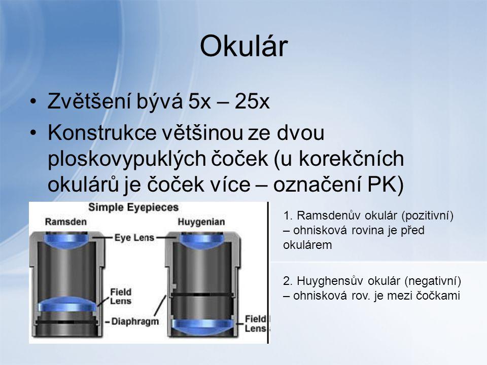 Omezení optické mikroskopie Technologie může zobrazovat pouze tmavé objekty, nebo povrchy s velkým lomem světla.