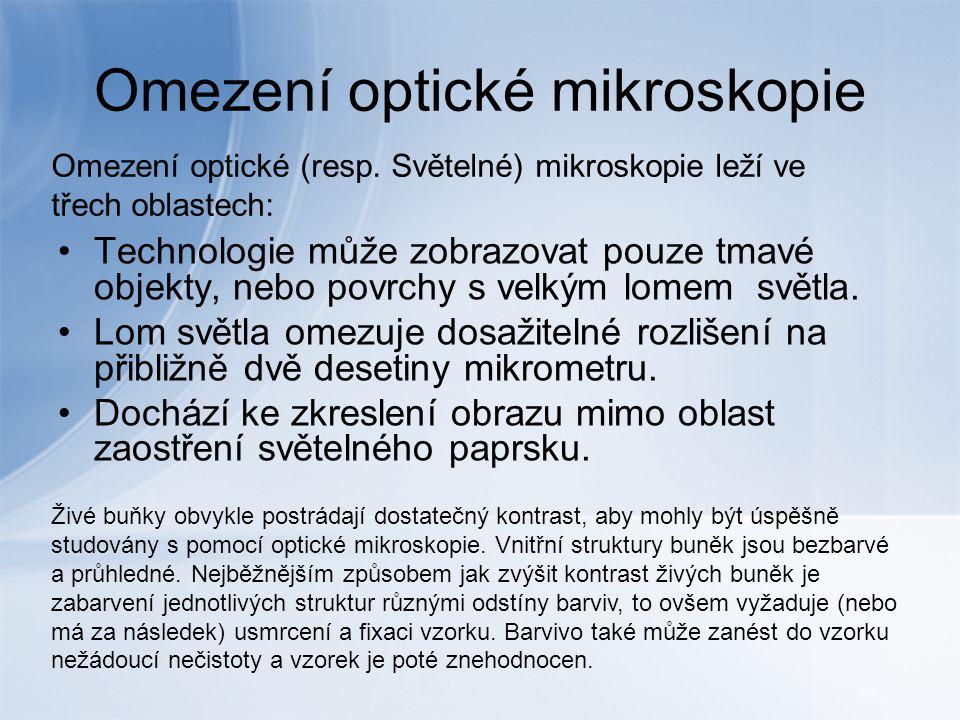 Zobrazovací metody v optické mikroskopii Světlé pole - světelný kužel prochází, nebo se odráží od vzorku a vstupuje do objektivu.