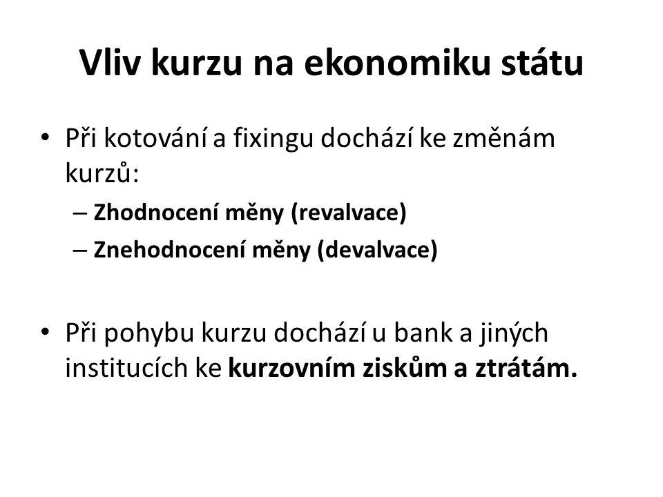 Vliv kurzu na ekonomiku státu Při kotování a fixingu dochází ke změnám kurzů: – Zhodnocení měny (revalvace) – Znehodnocení měny (devalvace) Při pohybu